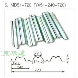 MD51-720(YX51-240-720)